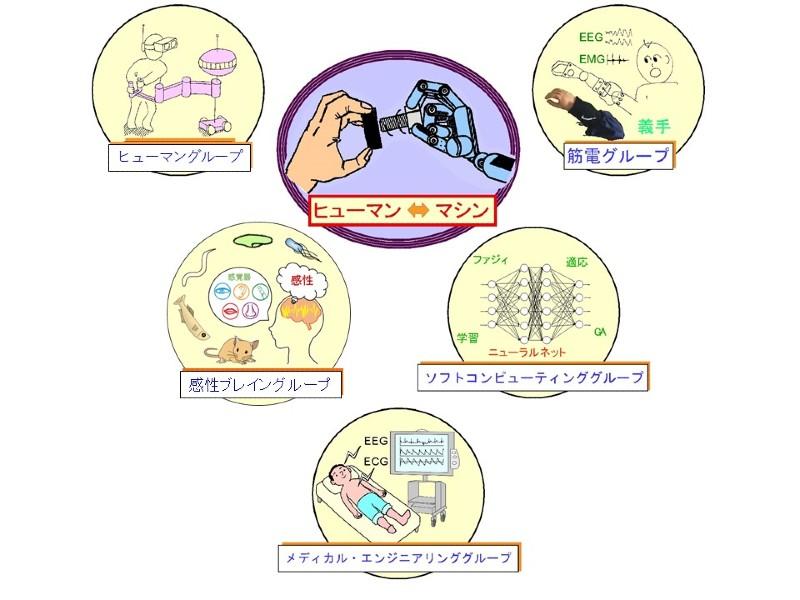 研究グループ②.jpg